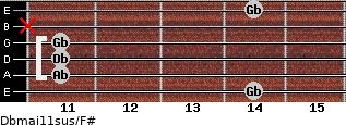 Dbmaj11sus/F# for guitar on frets 14, 11, 11, 11, x, 14