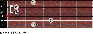 Dbmaj11sus/F# for guitar on frets 2, 3, x, 1, 1, 2