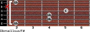 Dbmaj11sus/F# for guitar on frets 2, 4, 4, 5, x, 2