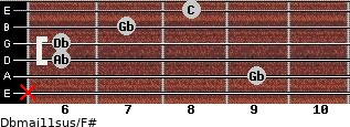 Dbmaj11sus/F# for guitar on frets x, 9, 6, 6, 7, 8