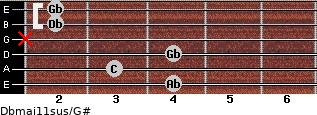 Dbmaj11sus/G# for guitar on frets 4, 3, 4, x, 2, 2