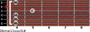 Dbmaj11sus/G# for guitar on frets 4, 4, 4, 5, x, 4