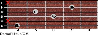 Dbmaj11sus/G# for guitar on frets 4, x, 6, 5, 7, x