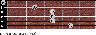 Dbmaj13/Ab add(m3) guitar chord