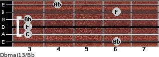 Dbmaj13/Bb for guitar on frets 6, 3, 3, 3, 6, 4
