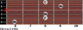Dbmaj13/Bb for guitar on frets 6, 8, 8, x, 9, 8