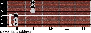 Dbmaj13/C add(m3) guitar chord