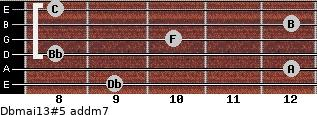 Dbmaj13#5 add(m7) guitar chord