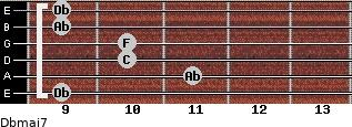 Dbmaj7 for guitar on frets 9, 11, 10, 10, 9, 9
