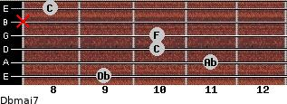 Dbmaj7 for guitar on frets 9, 11, 10, 10, x, 8