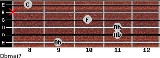 Dbmaj7 for guitar on frets 9, 11, 11, 10, x, 8
