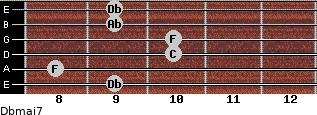 Dbmaj7 for guitar on frets 9, 8, 10, 10, 9, 9
