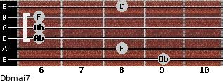 Dbmaj7 for guitar on frets 9, 8, 6, 6, 6, 8