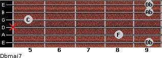 Dbmaj7 for guitar on frets 9, 8, x, 5, 9, 9