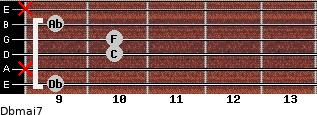 Dbmaj7 for guitar on frets 9, x, 10, 10, 9, x