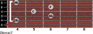Dbmaj7 for guitar on frets x, 4, 6, 5, 6, 4