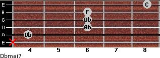 Dbmaj7 for guitar on frets x, 4, 6, 6, 6, 8