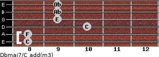 Dbmaj7/C add(m3) guitar chord