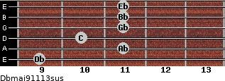 Dbmaj9/11/13sus for guitar on frets 9, 11, 10, 11, 11, 11