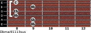 Dbmaj9/11/13sus for guitar on frets 9, 9, 8, 8, 9, 8