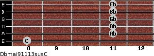 Dbmaj9/11/13sus/C for guitar on frets 8, 11, 11, 11, 11, 11