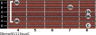 Dbmaj9/11/13sus/C for guitar on frets 8, 4, 8, 8, 7, 4