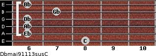 Dbmaj9/11/13sus/C for guitar on frets 8, 6, 6, 6, 7, 6