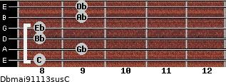Dbmaj9/11/13sus/C for guitar on frets 8, 9, 8, 8, 9, 9