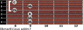 Dbmaj9/11sus add(m7) guitar chord