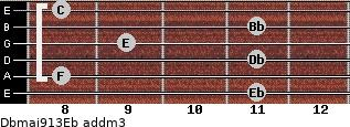 Dbmaj9/13/Eb add(m3) guitar chord