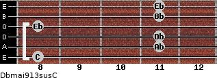 Dbmaj9/13sus/C for guitar on frets 8, 11, 11, 8, 11, 11