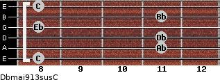 Dbmaj9/13sus/C for guitar on frets 8, 11, 11, 8, 11, 8