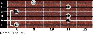 Dbmaj9/13sus/C for guitar on frets 8, 11, 11, 8, 11, 9