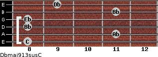 Dbmaj9/13sus/C for guitar on frets 8, 11, 8, 8, 11, 9