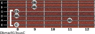 Dbmaj9/13sus/C for guitar on frets 8, 11, 8, 8, 9, 9