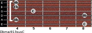 Dbmaj9/13sus/C for guitar on frets 8, 4, 8, 5, 4, 4