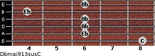 Dbmaj9/13sus/C for guitar on frets 8, 6, 6, 6, 4, 6