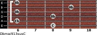 Dbmaj9/13sus/C for guitar on frets 8, 6, 8, 6, 9, 6