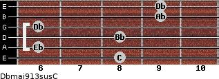 Dbmaj9/13sus/C for guitar on frets 8, 6, 8, 6, 9, 9