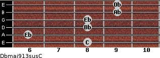 Dbmaj9/13sus/C for guitar on frets 8, 6, 8, 8, 9, 9