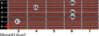 Dbmaj9/13sus/C for guitar on frets x, 3, 6, 6, 4, 6