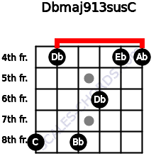 Dbmaj9/13sus/C for guitar on frets 8, 4, 8, 6, 4, 4