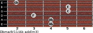 Dbmaj9/11/Ab add(m3) guitar chord