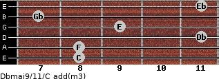 Dbmaj9/11/C add(m3) guitar chord