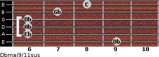 Dbmaj9/11sus for guitar on frets 9, 6, 6, 6, 7, 8