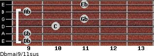 Dbmaj9/11sus for guitar on frets 9, 9, 10, 11, 9, 11