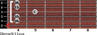 Dbmaj9/11sus for guitar on frets x, 4, 4, 5, 4, 4