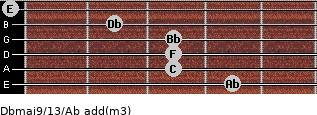 Dbmaj9/13/Ab add(m3) guitar chord