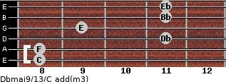 Dbmaj9/13/C add(m3) guitar chord