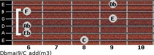 Dbmaj9/C add(m3) guitar chord